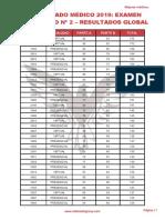 RM 19 - Examen Simulacro 2 Resultados Global