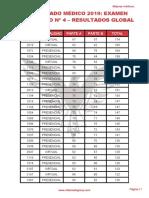 RM 19 - Examen Simulacro 4 Resultados Global