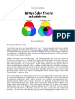Additive Color Theory and Antiphotons by Miles Mathis