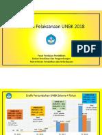 Sebaran+Provinsi+UNBK+2018.pdf