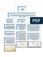 mapa IRS