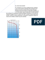 Caracteristicas Del Agua Deloceano