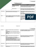 IT Risk Management_Audit Program_Final.xlsx