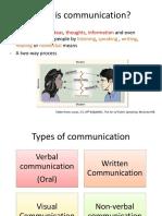 W1 Unit 4.1 4.2 Oral Presentation 2 CLASS SLIDES