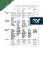 rubric for bulletin board.doc