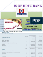 Analysis of Hdfc Bank