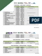 Sine-PB oferece 137 oportunidades de emprego em seis municípios paraibanos