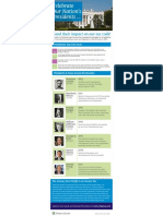 Wolters Kluwer Presidents' Day Graphic