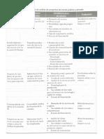 5.- Variables Básicas de Análisis de Un Proyecto