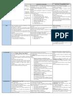 esquema Poeticos y Sapienciales (Autoguardado).docx