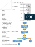 Algoritmo Compañia Telefonica