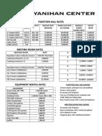 Bayanihan Center Rental Rates 2019