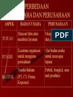 16. Badan Usaha