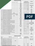 materiais de aço e ferro.pdf