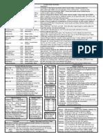 Combat Reference Sheet.pdf