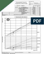 Performance Curve - Service1 - Item 1