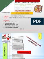 COMPARACION DE PRECIOS del 1-60.pptx