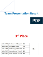 Team Presentation Results