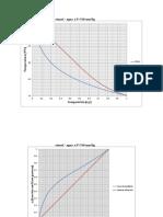 Diagrama de Equilibrio y Puntos de Ebullicion