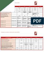 Equivalencias Certificados de Idiomas