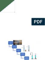 Diagramas de Termo