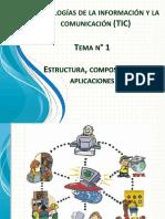 Tecnologías de La Información y La Comunicación 2019 (1)