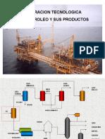 Valoracion Tecnologica Del Petroleo