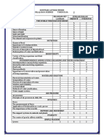 KONTRAK LATIHAN SCIENCE F2.docx