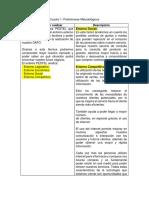 Amara Casallas - Fase 1 - Aporte Individual