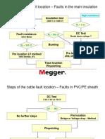 Cable Fault Location Procedure