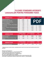 Limite_de_utilizare_carduri_PF.pdf