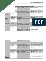 TEXTO-3 PROCEDIMENTOS E TÉCNICAS DE AVALIACAO PSICOLÓGICA.2