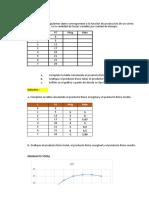Trabajo Grupal N°01-Solucion 2 ECONOMIA EN LAS FINANZAS