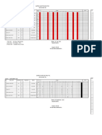 Daftar Hdr & Data Pegawai