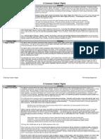 13_Common_Victims_Rights_508c (1).pdf