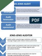 Jenis-jenis Audit Fix