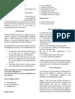 Article VIII – Judicial Department.docx