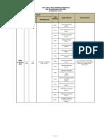 Jadual SPM 2019