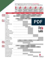 level-chart-cityguilds.pdf