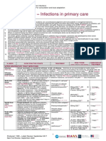 Managing Common Infections Summary Tables