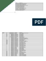 SMFP Graphics Master Plan 2010[1]