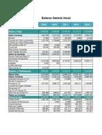 Plantillas Analisis Estado Financiero