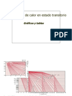 Gráficos y tablas  para transferencia de calor en estado transitorio .ppt