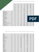 3. Cronograma de Materiales