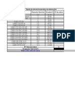 Dimensionamento de Eletrocalhas Thiago_.xlsx