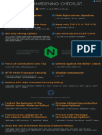 Nginx Hardening Checklist