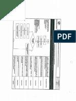 6.1 Poin Falta ( Procedimiento Operativo Normalizado Para Atencion de Emergencias)