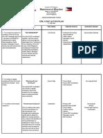 Action Plan (Gsp - School Level)