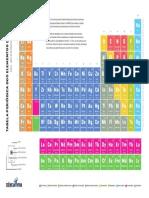 A3 Tabela_Periodica_dos_Elementos_Quimicos_CV_AIPT2019.pdf