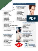 Portafolio DOW HIPS_personal Care _REV 1